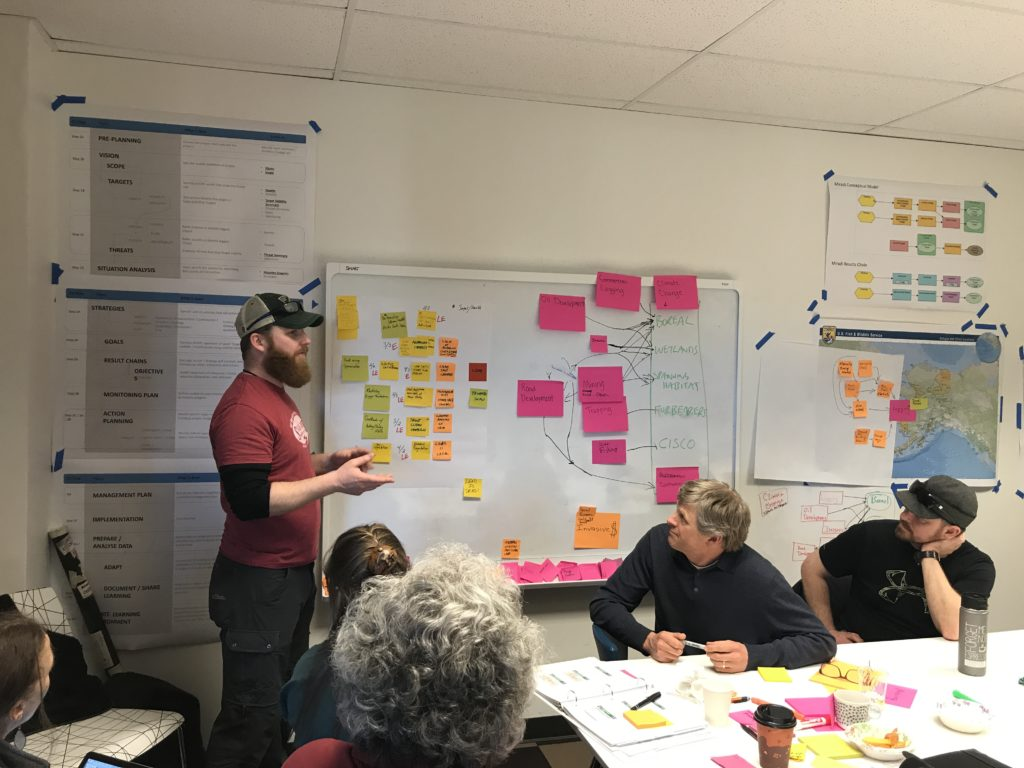 USFWS-Alaska staff participating in the Open Standards training course discuss threats to Tetlin National Wildlife Refuge. Photo by Ian Dutton.